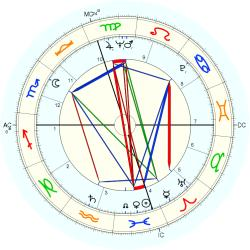 Infant Mortality 7216 - natal chart (Placidus)