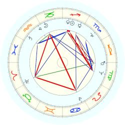 Judi Dench - natal chart (noon, no houses)