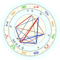 Anthony J. O'Reilly - natal chart (noon, no houses)